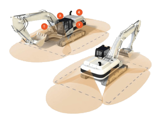 360 surround view system for excavator