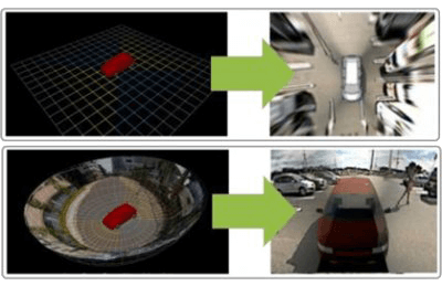 3D images of a 360 car camera system