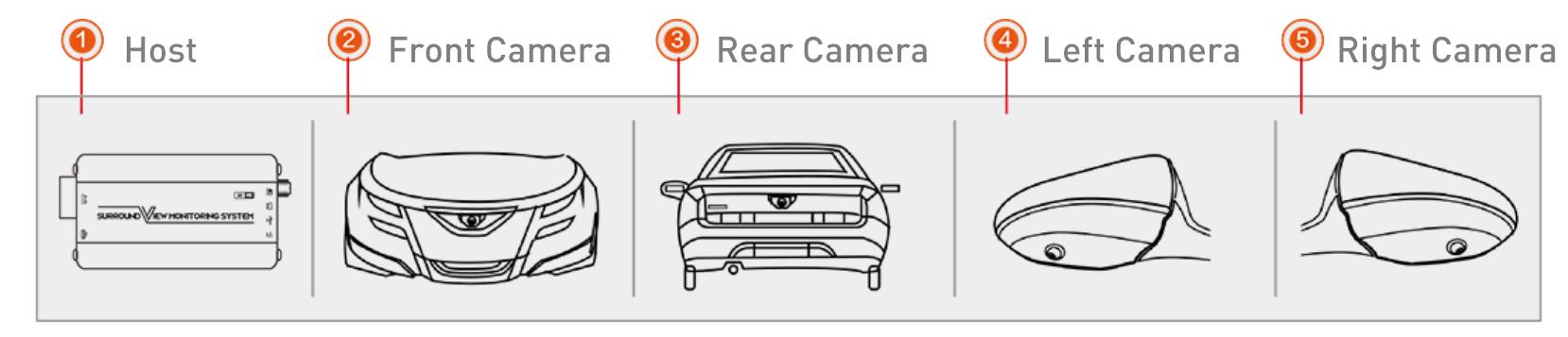 360 car camera kits