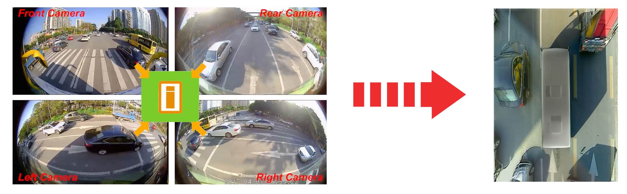 360-degree images merged