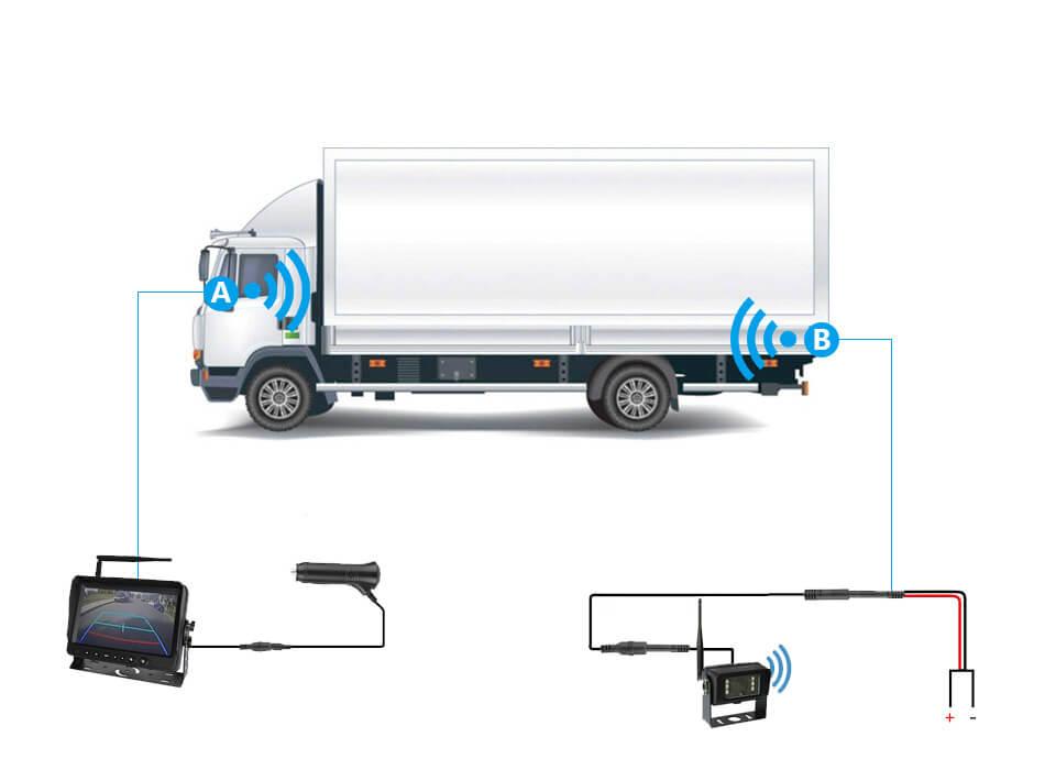 truck wireless backup camera system