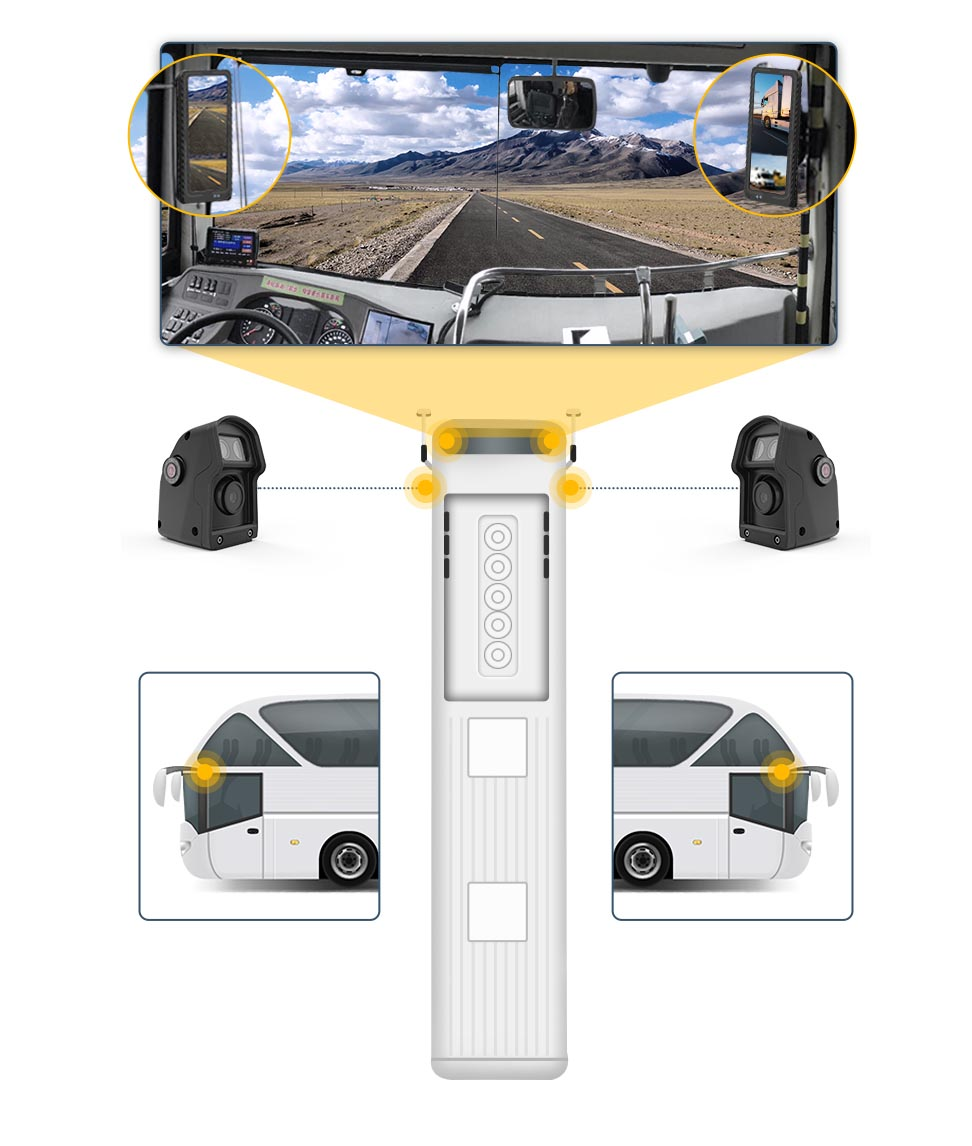 digital rearview Mirror monitor for bus
